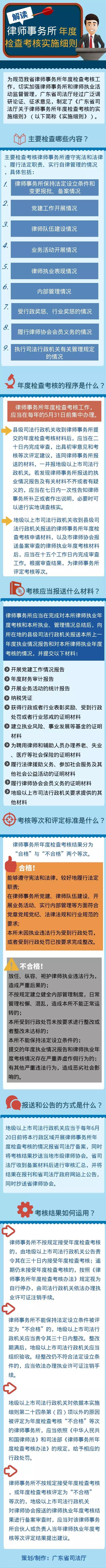 图解:广东省司法厅关于律师事务所年度检查考核的实施细则.jpg